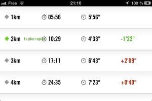 Km et vitesse Nike